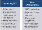 Sample Quovadx Rights &amp; Obligations